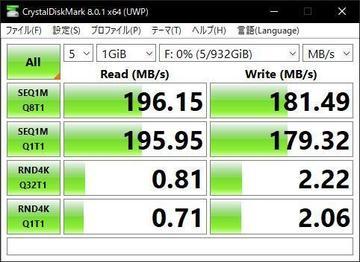 CrystalDiskMark_20210214Fドライブ速度測定.jpg